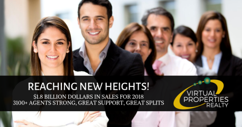 broker support, cutting edge technology, leads program, and unlimited free training (6)